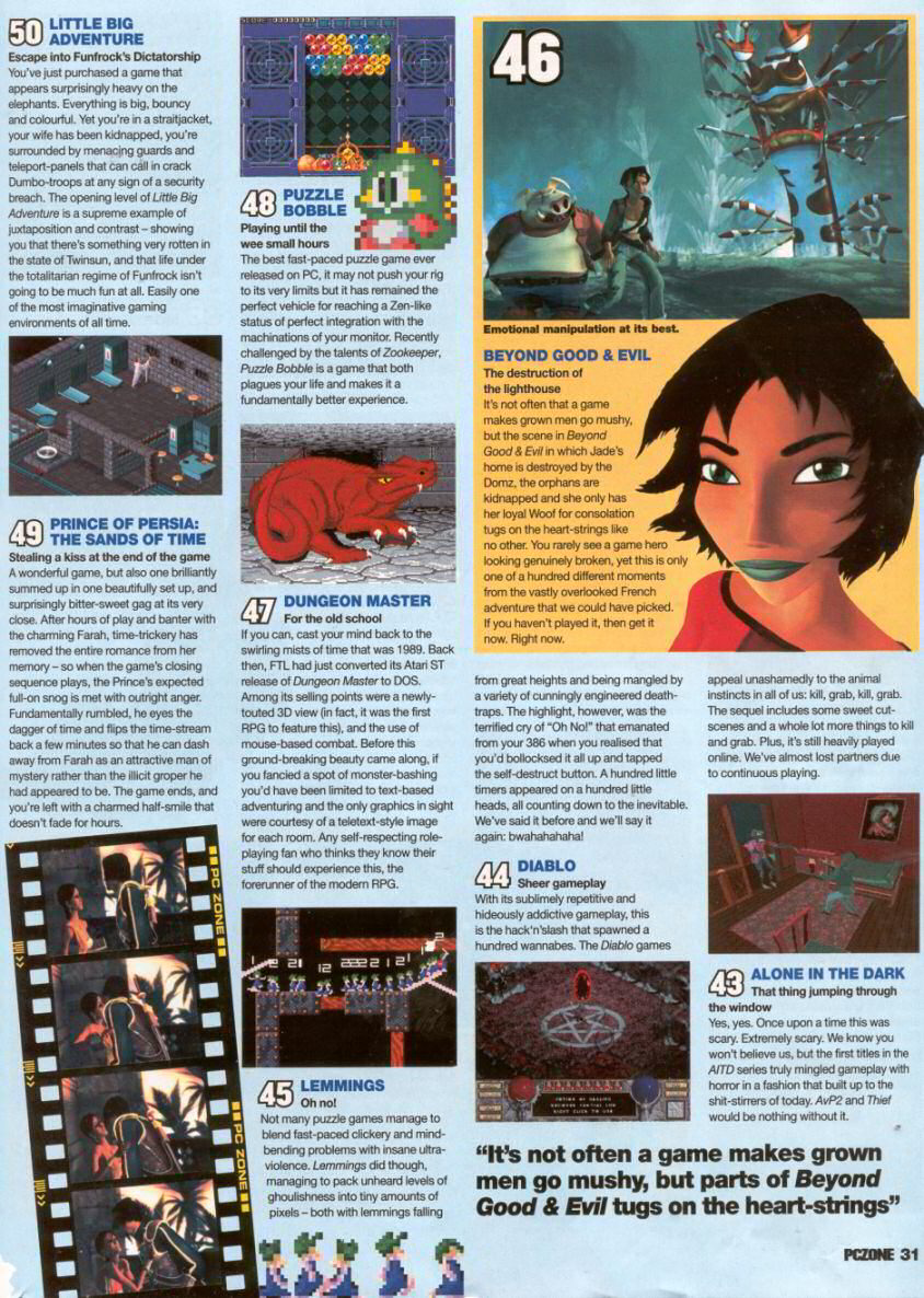 PC Zone Top X all-time-game