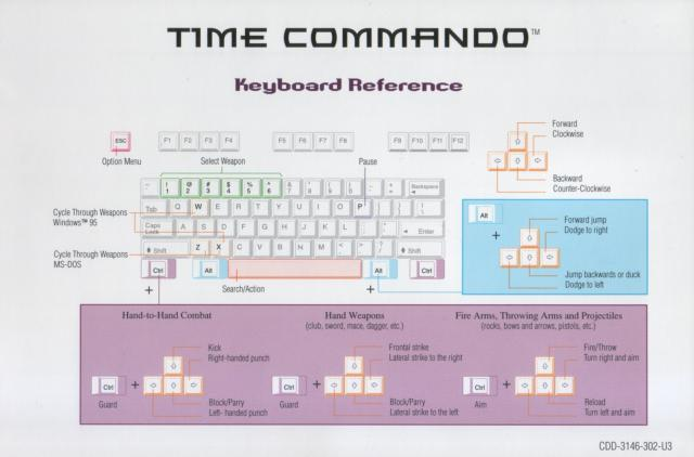 Keyboard Reference Sheet